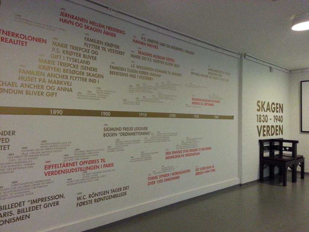 Zeitverlauf in Skagen und der Welt