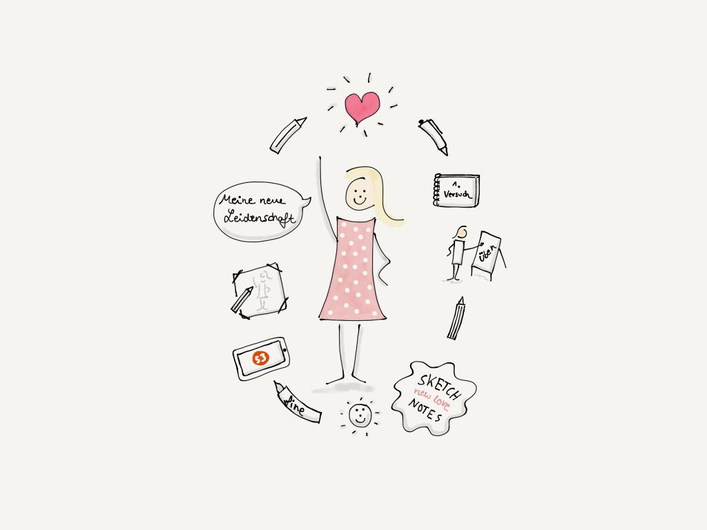 Dänemark wo das Glück wohnt Blog Sketchnotes